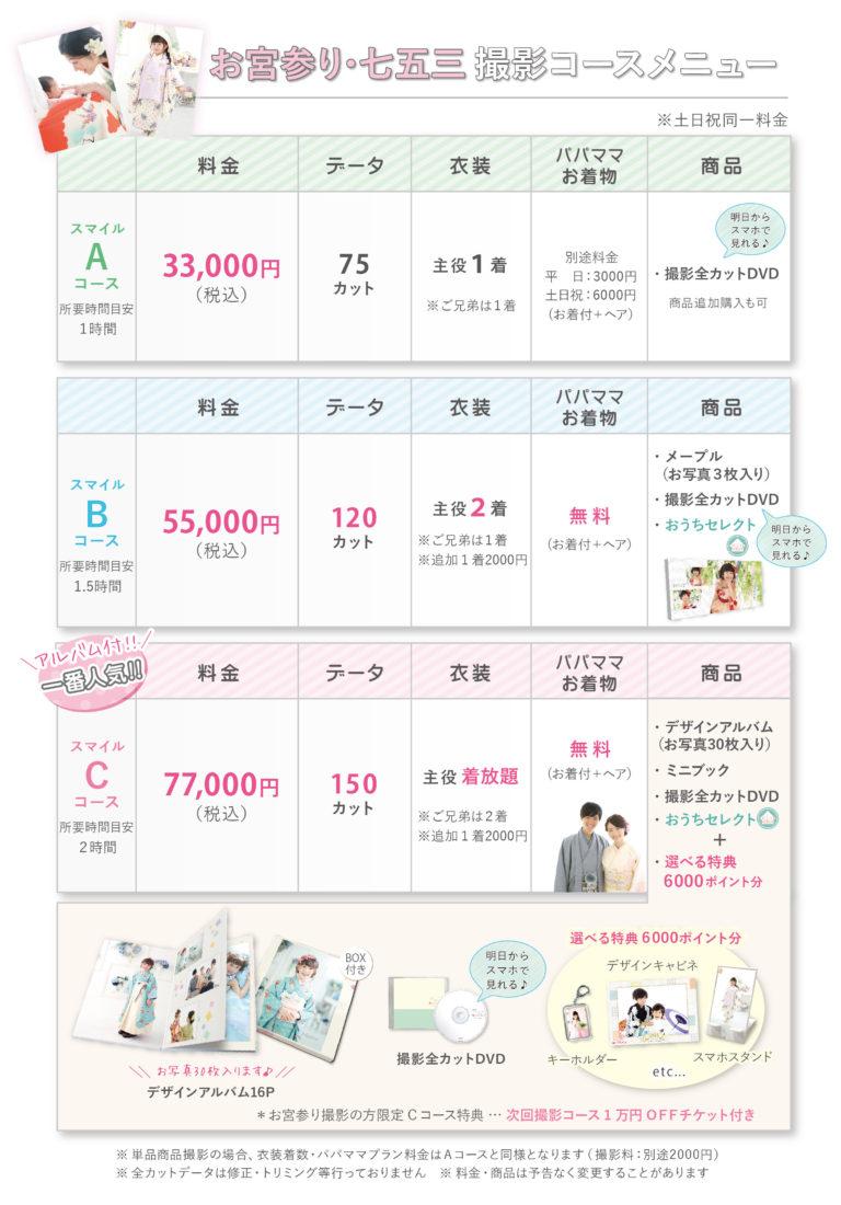 甲南店のメニュー表(お宮参り・七五三)